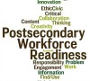 Post-secondary workforce readiness word cloud