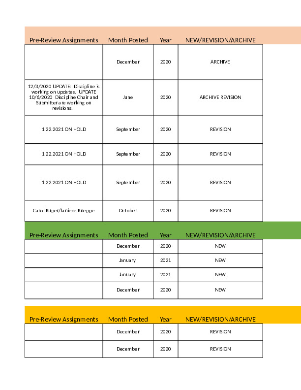 February 2021 Bulletin Board Excel