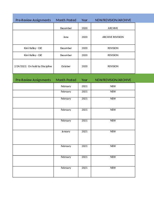 March 2021 Bulletin Board Excel