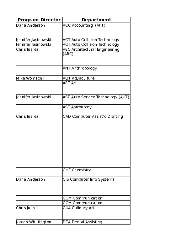 Discipline Meeting Links Excel